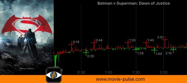 Batman v Superman: Dawn of Justice · Zack Snyder · 2016